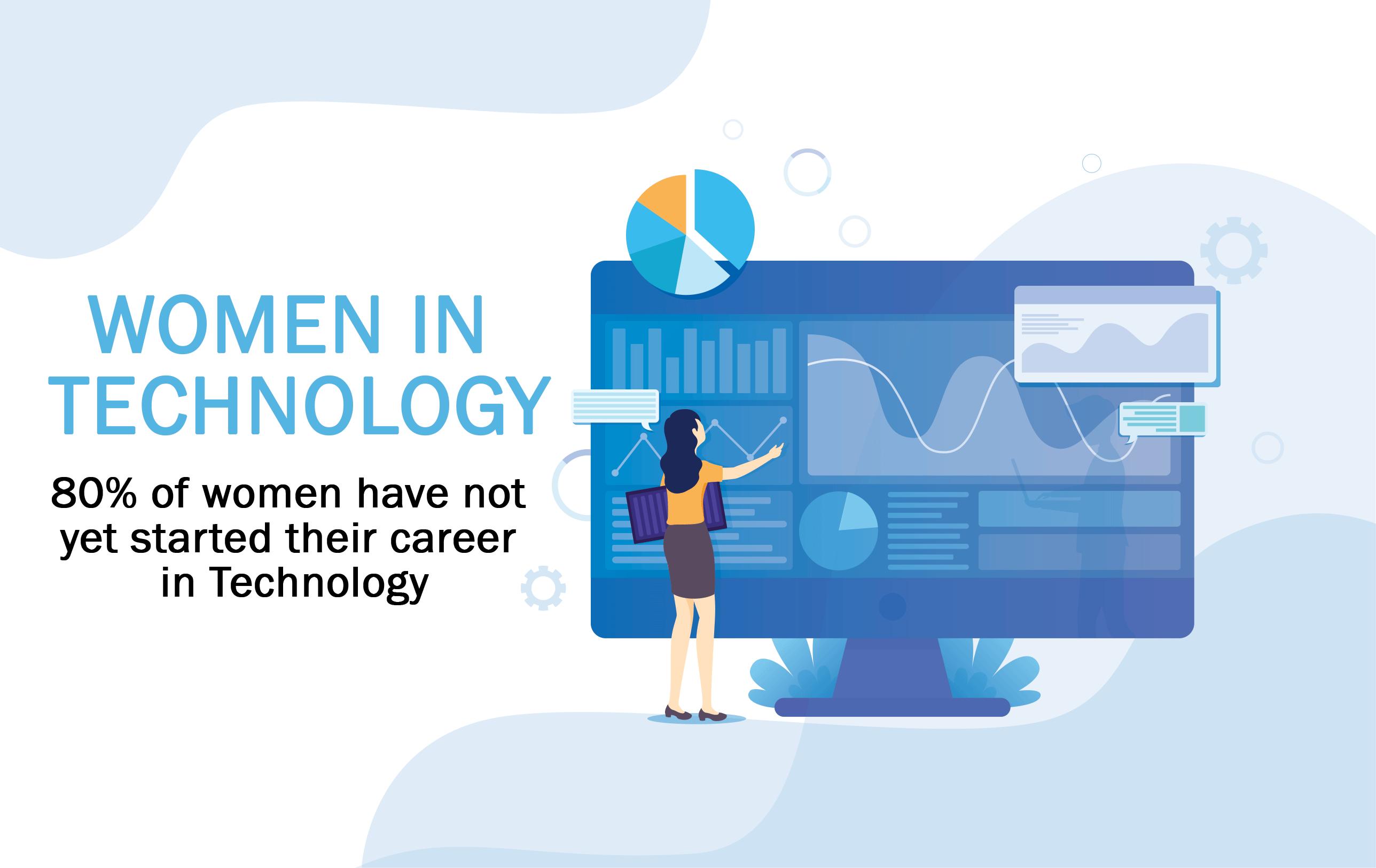 Women in Data Science technology